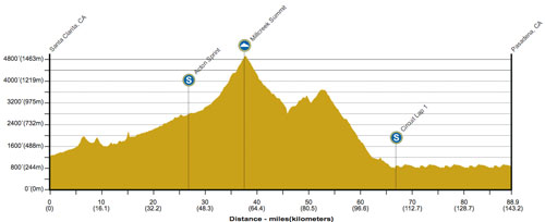 ToC Stage 7 Elevation.500.jpg