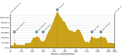 ToC Stage 8 Elevation.500.jpg