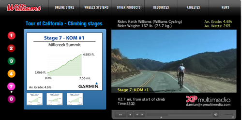 williams.tourofcalifornia.2009.500.png